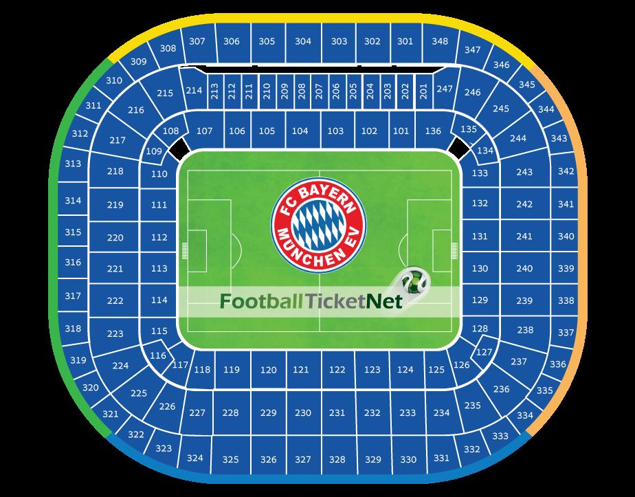 Vfb Bayern 2020